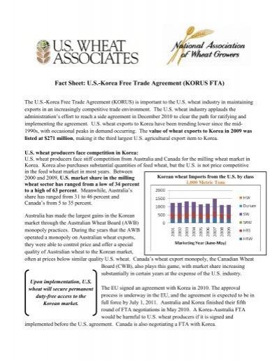 Fact Sheet Us Korea Free Trade Agreement Korus Fta