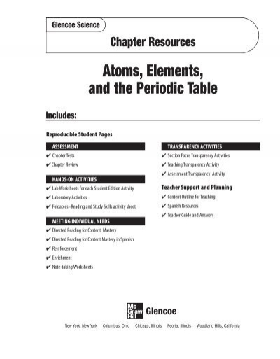 chapter 4 resource atoms elements and the periodic table. Black Bedroom Furniture Sets. Home Design Ideas