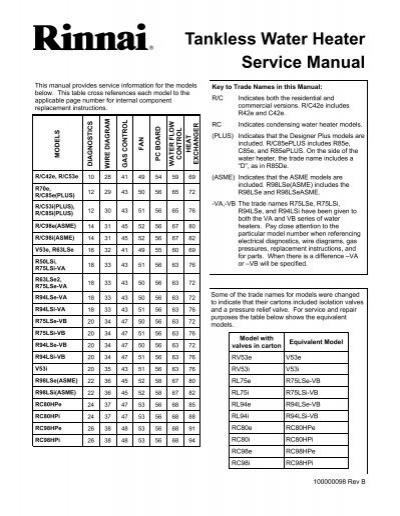 tankless water heater service manual rinnai. Black Bedroom Furniture Sets. Home Design Ideas