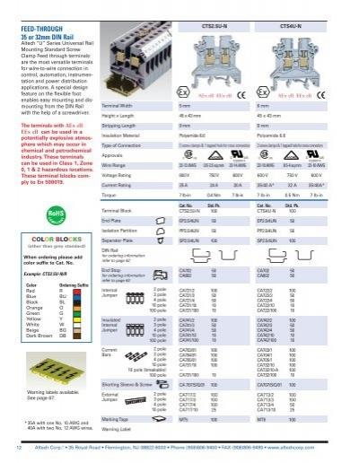 Altech Corporation Part Number EPCTL2.5U-H
