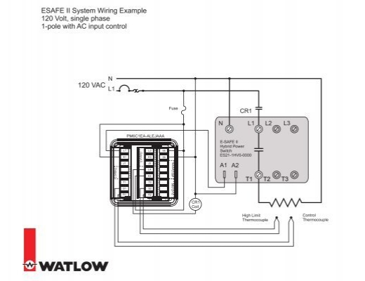 e safe ii with ez zone pm wiring examples watlow Club Car Wiring Diagram