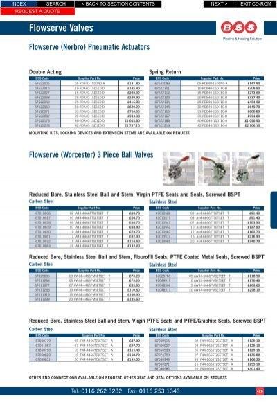 Flowserve Repair manuals