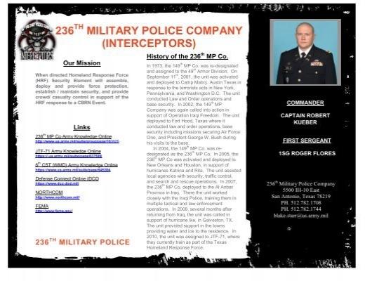 236 military police company (interceptors) - Texas Military