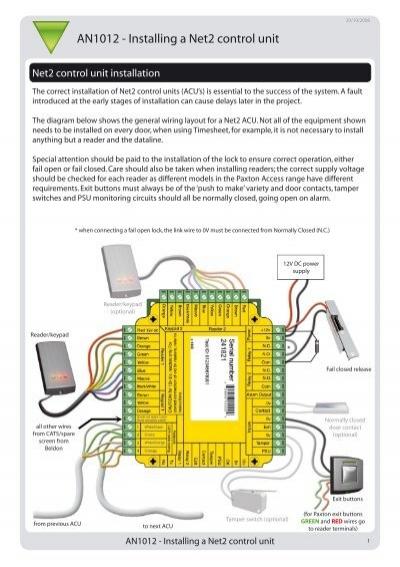 Application Note  Installing A Net2 Control Unit