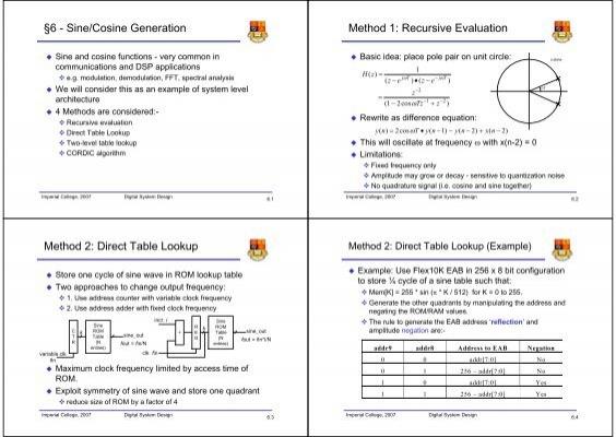 §6 - Sine/Cosine Generation Method 1: Recursive Evaluation