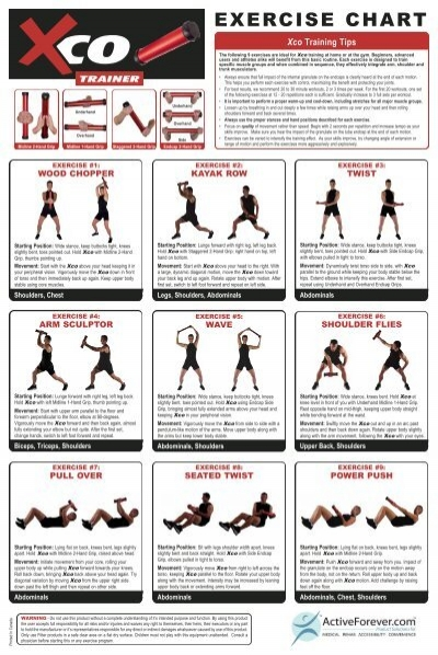 xco exercise chart activeforever