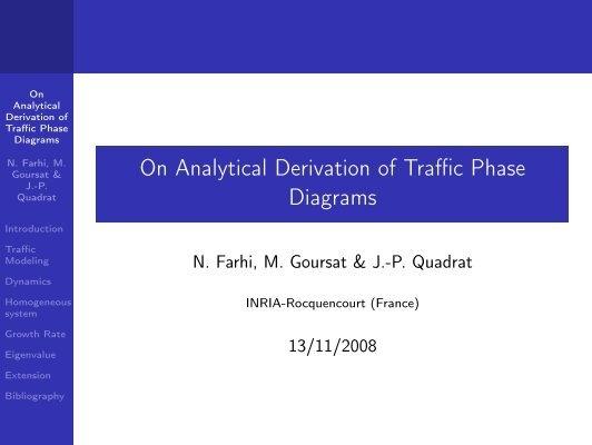 an analysis of derivative