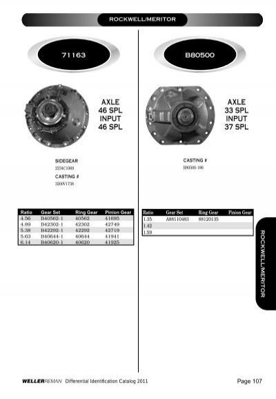 Meritor Axle Parts Catalog : Rockwell meritor c sin