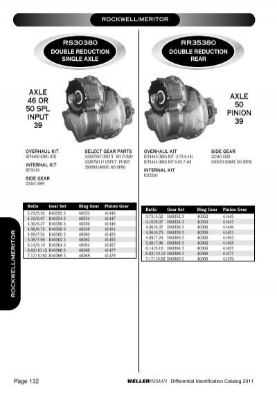 Meritor Axle Parts Catalog : Rockwell meritor rs