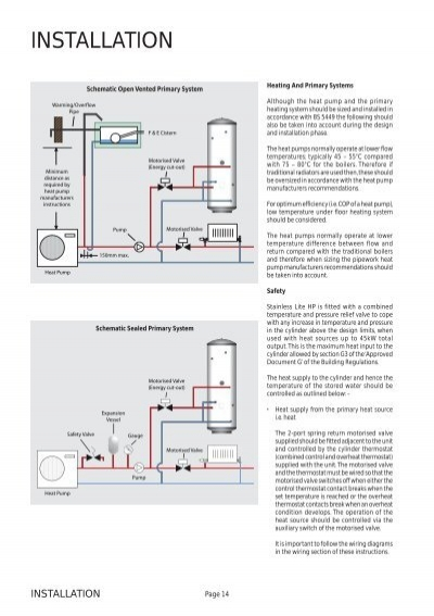 Installation schematic op asfbconference2016 Images