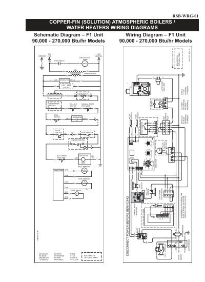 Schematic Diagram  U00e2 F1 Unit 90 000  Hr