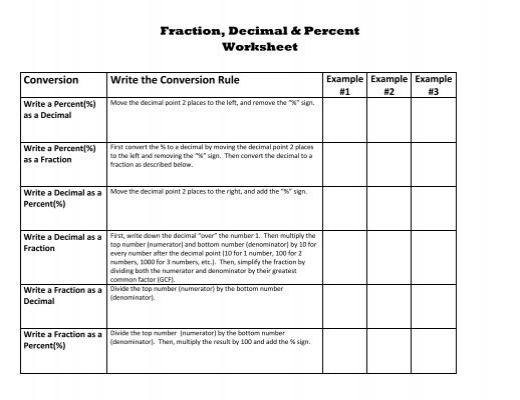 Fraction Decimal Percent Worksheet Conversion Write The