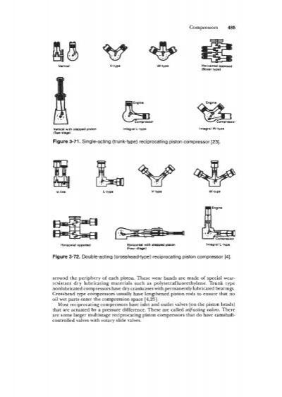 "Two 28/"" x16.5/"" 150# Gas Strut Spring Tool Toy JO Job Box Lid Lift Shaft Rod Arm"