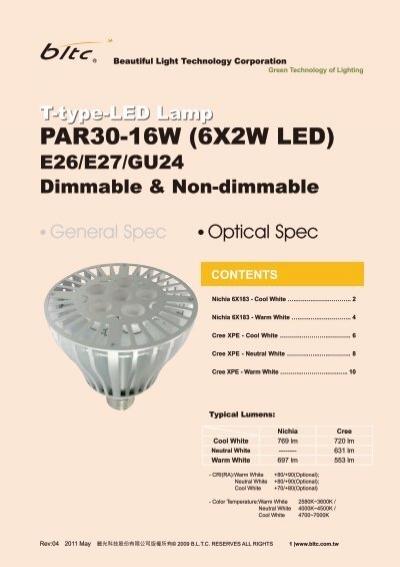 PAR30 12x1W Optical Specification