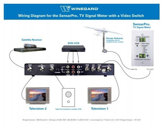 wiring diagram for the sensarpro u00c3 u201a u00c2 u00ae tv signal meter with