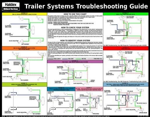 haldex trailer abs wiring diagram wiring diagram and Wabco Trailer ABS Wiring Haldex ABS Diagnostics
