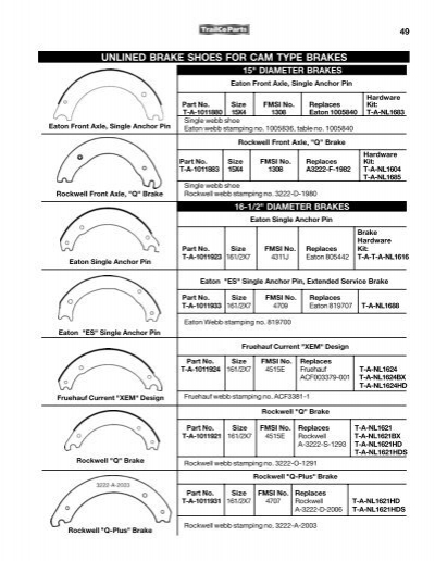 Brake Lining Comparison Chart : Lined brake shoes for