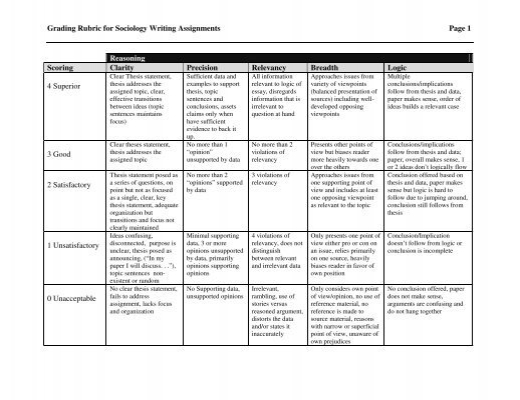 Grading Rubric For Sociology Writing Assignments Page 1 ...