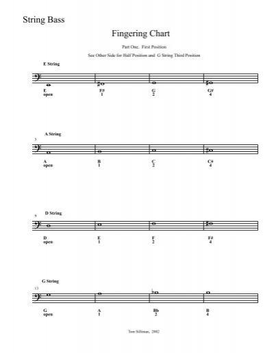 Violin Fingering Chart Mus  Quia