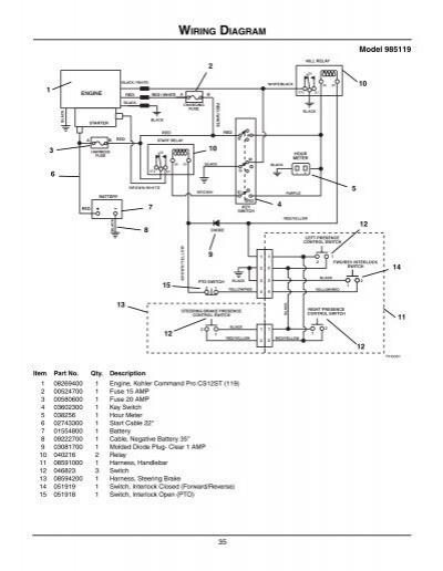 steiner 430 max wiring diagram