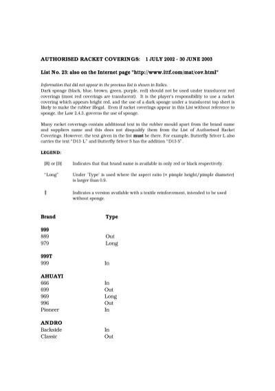 Authorised Racket Coverings 1 July 2002 30 June Ittf