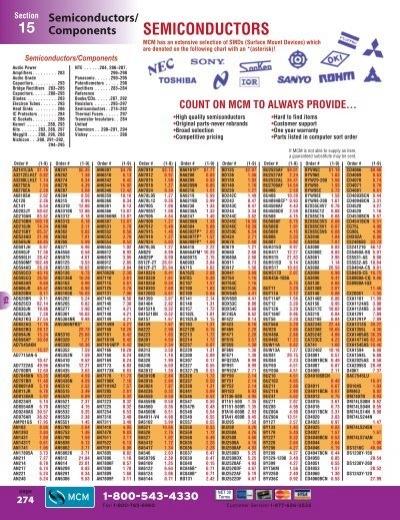 1/% Tolerance Axial Lead 250V NTE Electronics QW1931BR Metal Film Flameproof Resistor 9.31 Kohm Resistance 1//4W Inc. Pack of 25