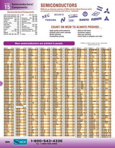 2pair 2SA1943 /& 2SC5200 PNP Power Transistor HOT TWNS
