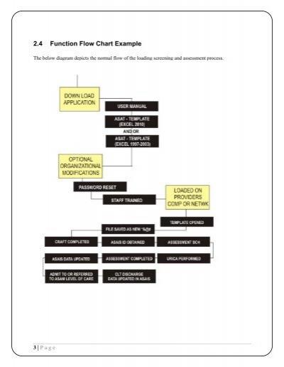 2 4 function flow chart e