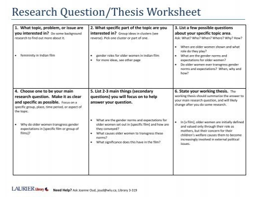 Research QuestionThesis Worksheet – Thesis Worksheet