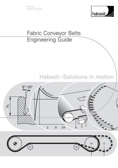 Modular Plastic Belting | Intralox | Intralox