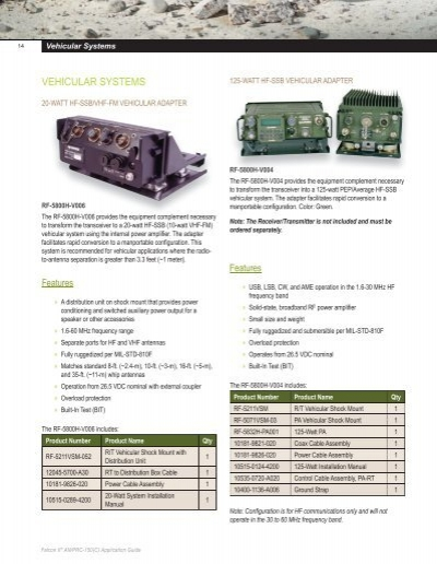 Prc 150 technical manual