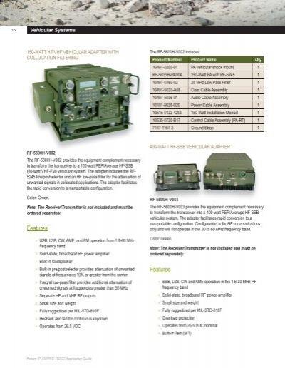Prc 150 Manual