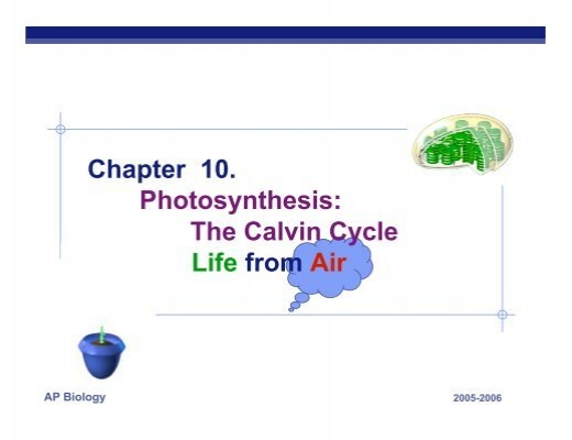 Chapter 10 photosynthesis the calvin cycle life from air teacher photosynthesis the calvin cycle life from air teacher ccuart Choice Image