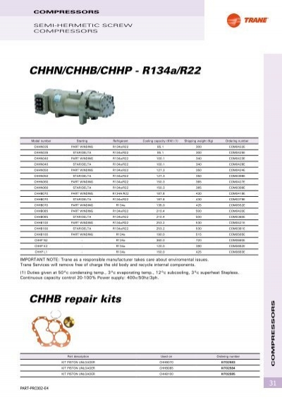 Trane Screw compressor Manual