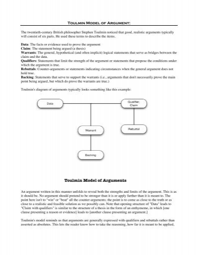 toulmin model thesis statement Toulmin argument model the toulmin model claim: the conclusion of the argument or the statement the speaker wishes the audience to believe.