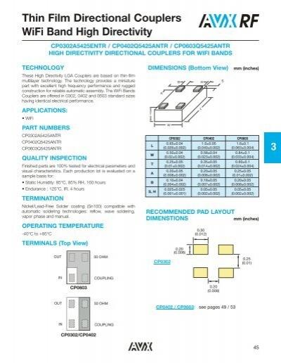 Thin Film Directional Coupler - AVX