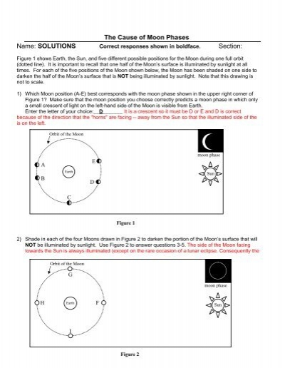 The Cause Of Moon Phases Name Solutions Section