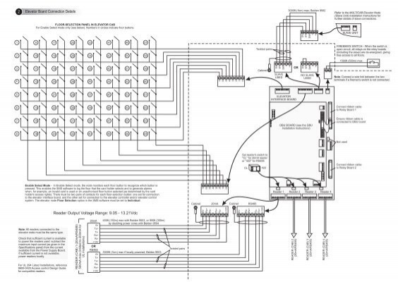 Amag Panel Wiring Diagram - Simple Wirings on troubleshooting diagram, assembly diagram, instrumentation diagram, electricians diagram, rslogix diagram, panel wiring icon, drilling diagram, solar panels diagram, plc diagram, telecommunications diagram, grounding diagram, installation diagram,
