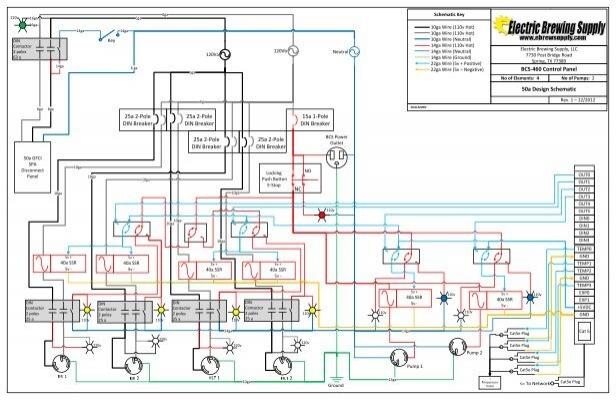 BCS-460 Control Panel 50a Design Schematic - Electric Brewing ... | Bcs Wiring Diagram |  | Yumpu