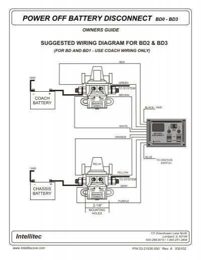 allegro bus wiring diagram coachmen catalina wiring