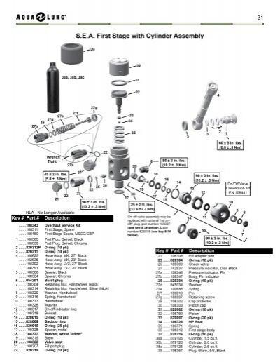 30 SEA LV2 Technical Main