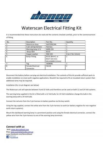 Circuit diagrams for multi wiring harness II E39 5879 BMW Retrofit