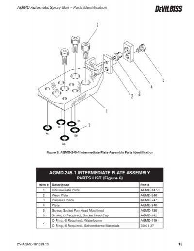 Agmd Automatic Spray Gun