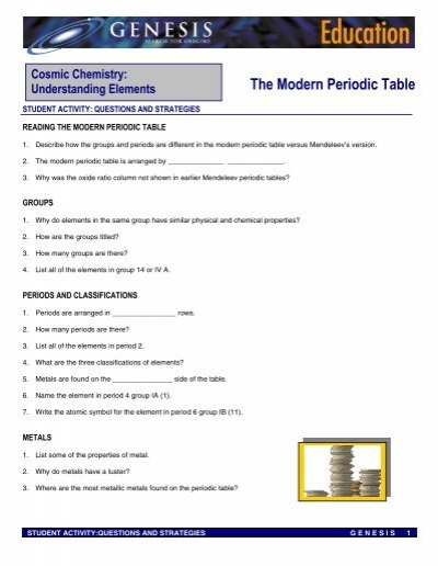 The modern periodic table genesis urtaz Image collections