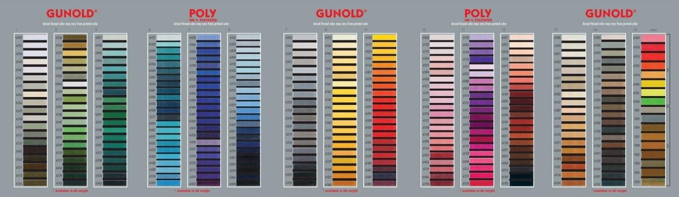 Poly Polyester Thread Card Gunold Usa