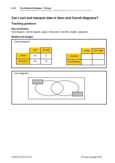 Venn And Carroll Diagrams
