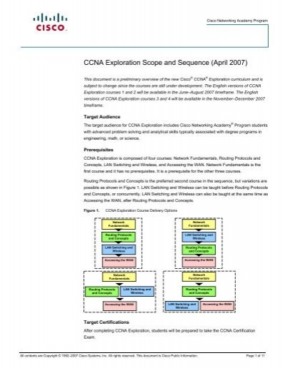 Ccna Exploration Scope And Sequence April 2007 Cisco
