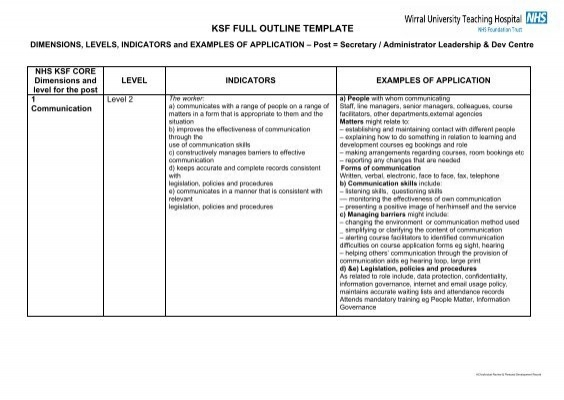 ksf outlines