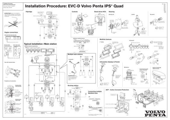 Installation Manual Volvo penta md1 owners manual app