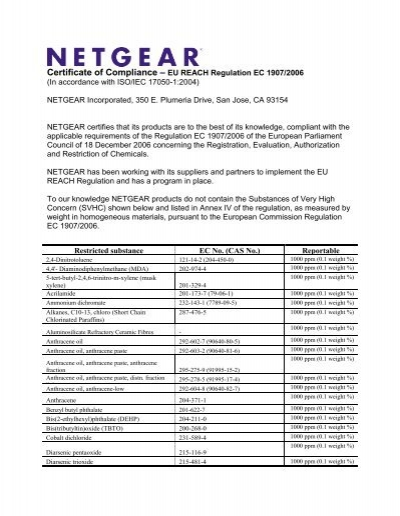 Certificate of Compliance – EU REACH Regulation EC     - Netgear